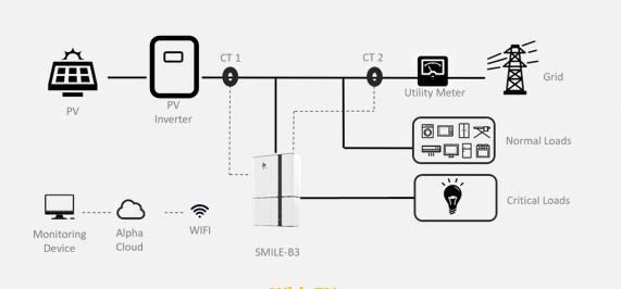 Batterisystem-diagram